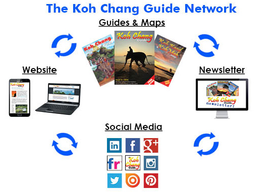 the koh chang guide network